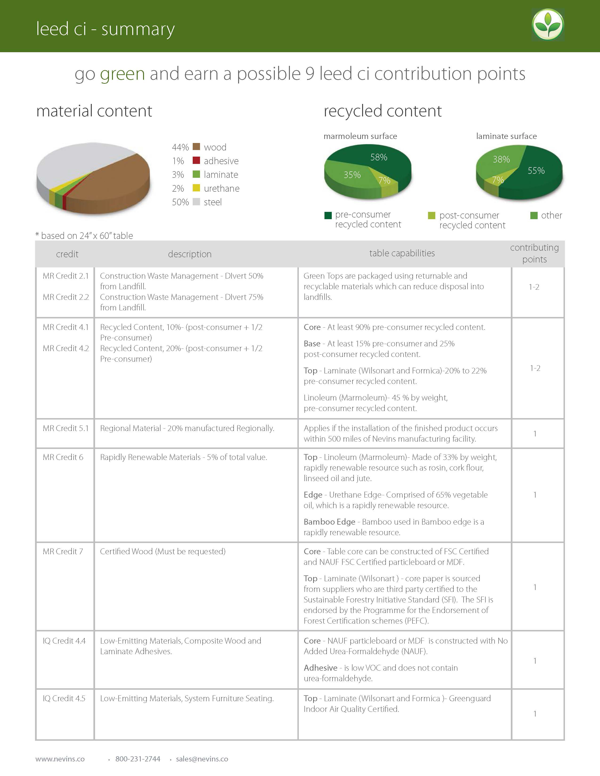 green_tables_Page_3